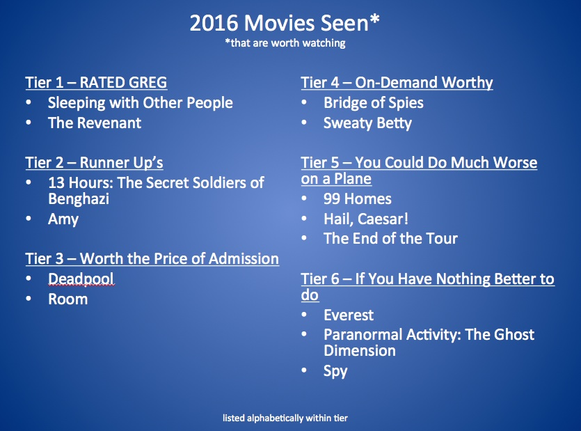 movies seen march2
